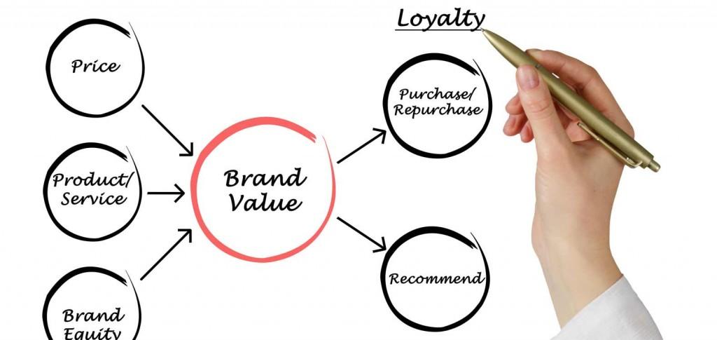 Brands-Header-Image